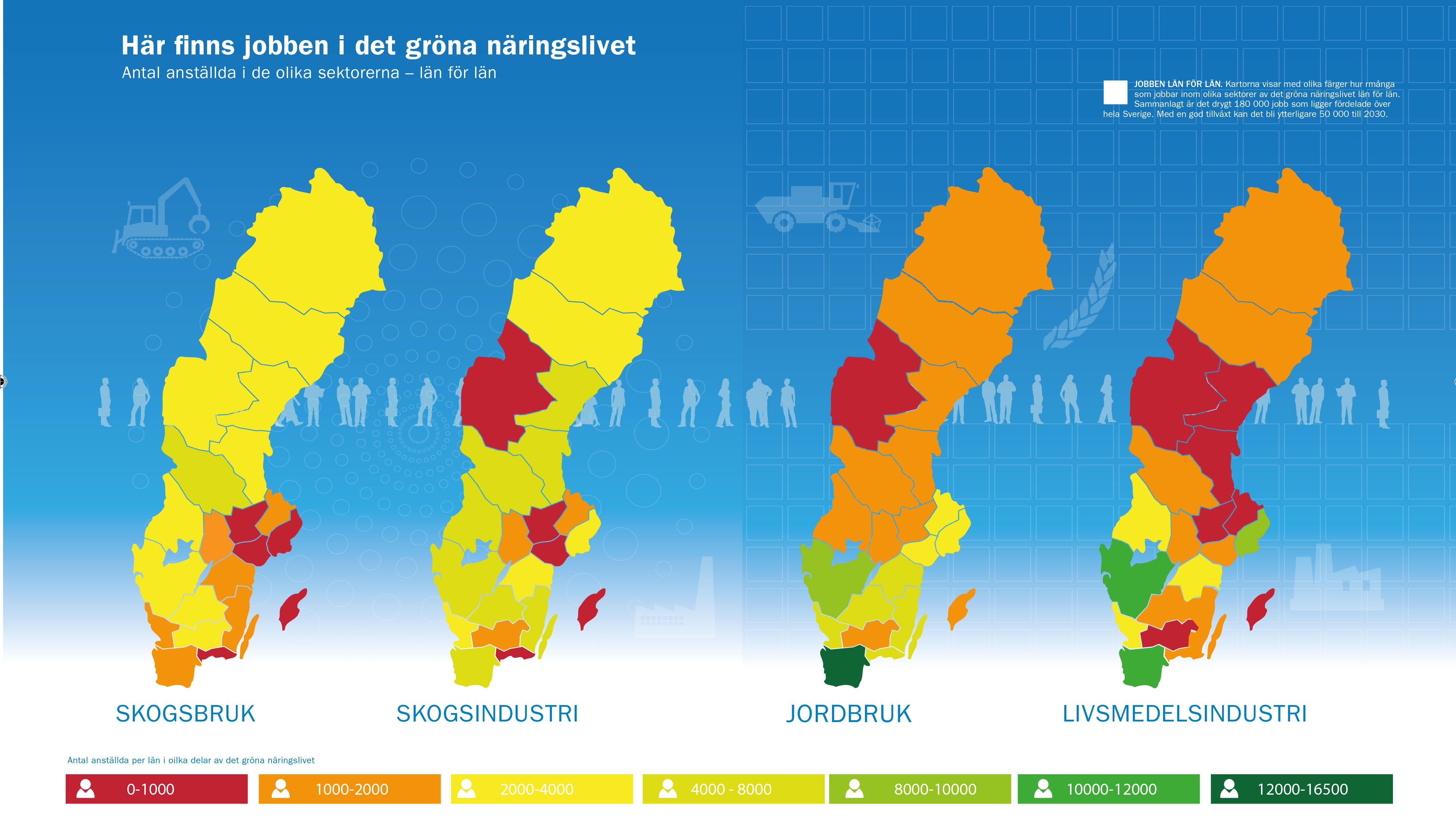 Sammanlagt är det drygt 180 000 jobb som ligger fördelade över hela Sverige. Med en god tillväxt kan det bli ytterligare 50 000 till 2030.