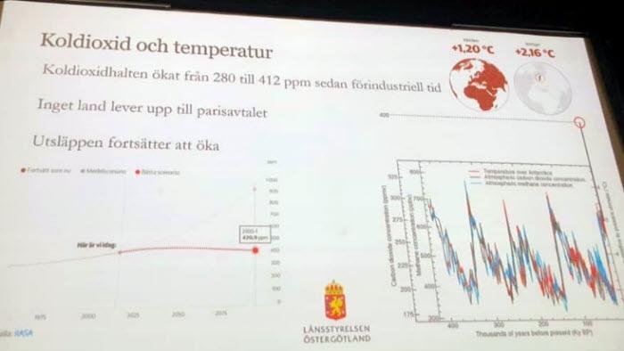 Klimatkväll i Valdemarsvik