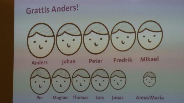 Grattis Anders