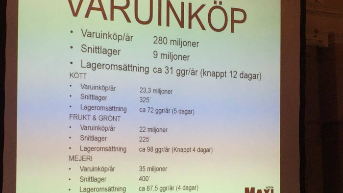 Varuinköp Maxi Skövde