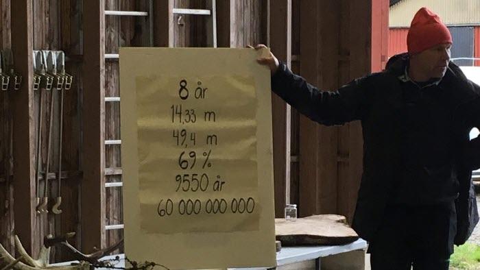 Vara - Martin Karlsson från Södra visar på lite olika siffror med skogstema, t ex omkretsen på världens största träd (14.33 m)