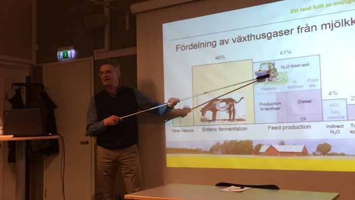 Vårmöte i nordvästra Skåne med Jan Eksvärd
