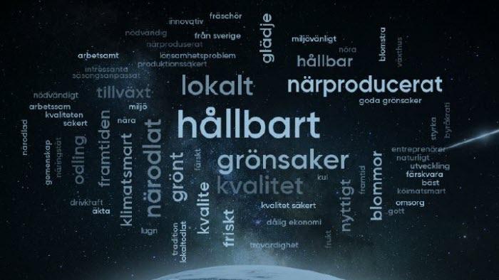 Vilket ord förknippar du med svenska trädgårdsnäringen? Från Trädgårdsrådet 2019