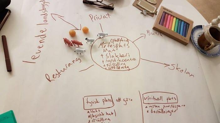 En SWOT analys på papper med små lagårdsdjur av plast.